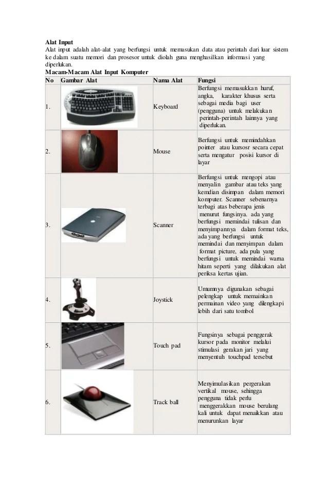 Pengertian Perangkat Input dan Output: Fungsi dan Contoh I