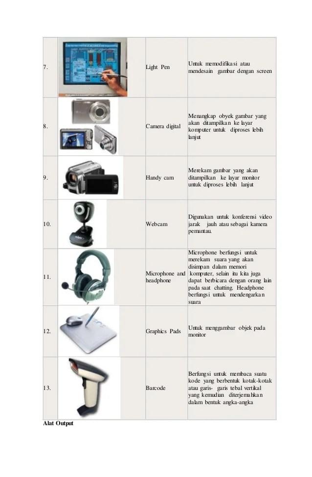 Contoh Alat Input Komputer : contoh, input, komputer, Input, Output