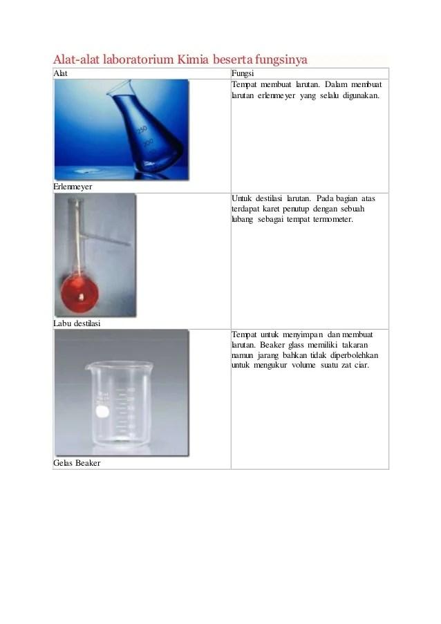 Alat Yang Digunakan Untuk Membuat : digunakan, untuk, membuat, Beserta, Fungsinya, Kimia