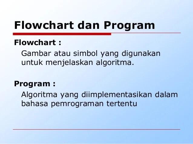 Presentasi Algoritma dan Pemrograman