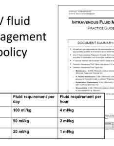 Iv fluids chart also mersnoforum rh