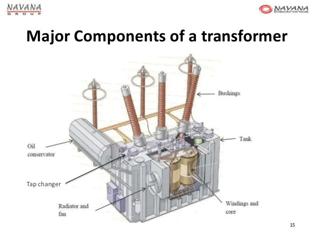 Passive Network Tap Wiring Diagram Aliv Distribution Transformer Manufacturing At Navana