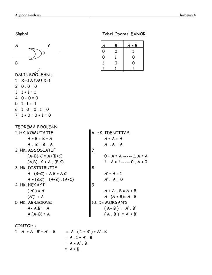 Aljabar Boolean Ppt : aljabar, boolean, Aljabar, Boolean