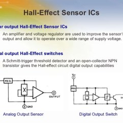 Transistor Wiring Diagram Courtroom Set Up Switch Great Installation Of Hall Effect Based Current Sensors How A Works Animation Schematic