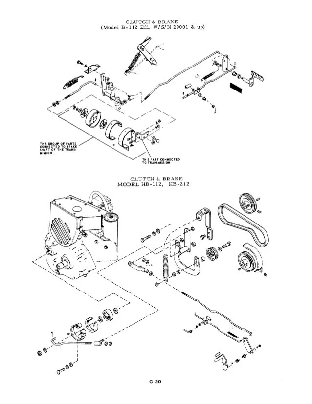 Allis Chalmers B Series Tractor PDF Service Manual Download