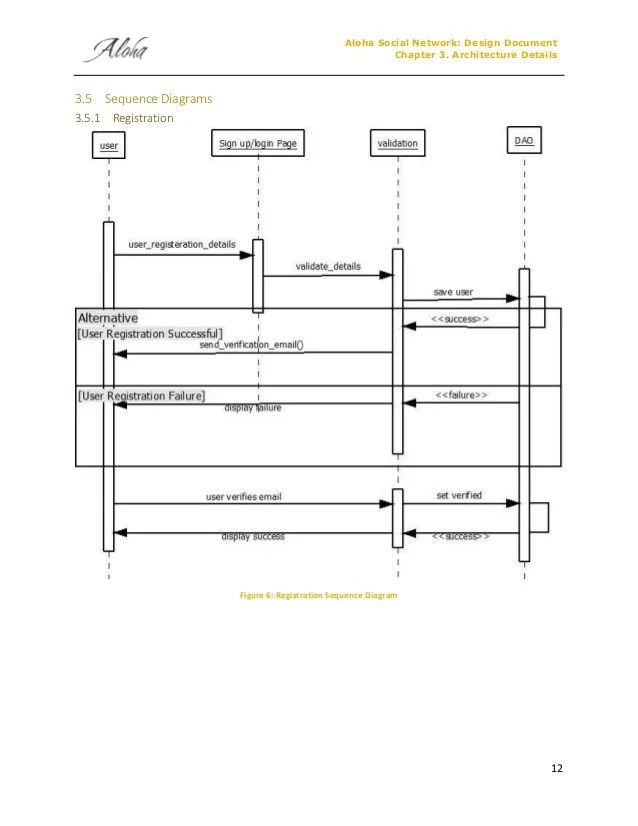 Sequence Diagram Networking Time Sequence Diagram Online Wiring