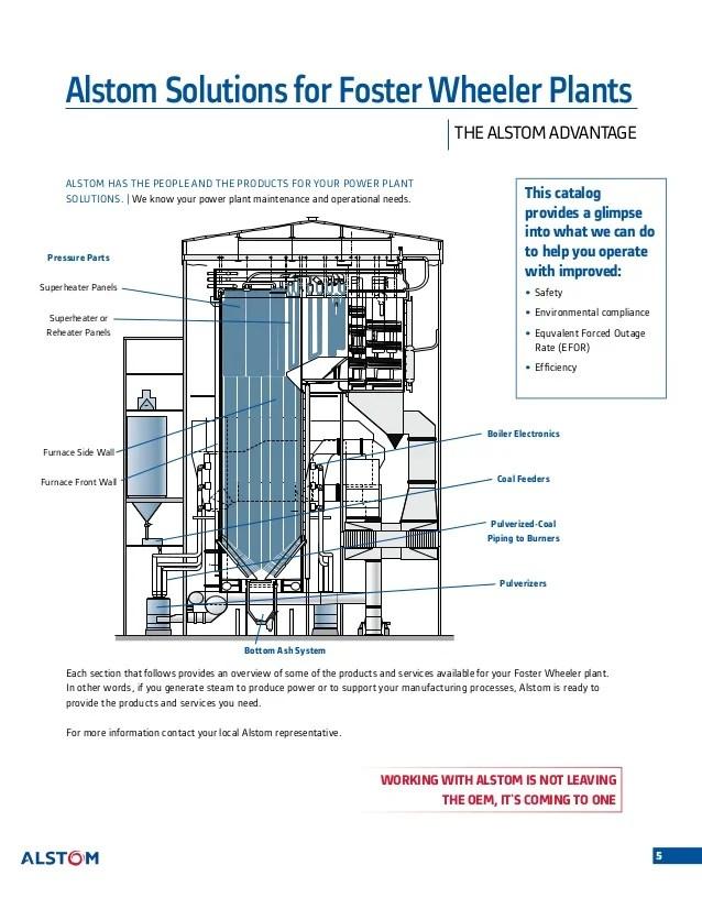 thermolec electric boiler wiring diagram craftsman garage door opener yellow light on sensor for power plant ~ elsalvadorla