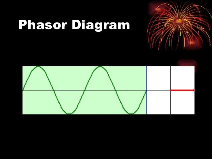Also Transformer Schematic Diagram On Alternating Current Source