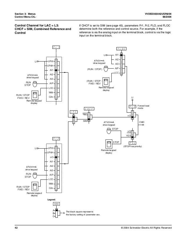 schneider altivar 61 wiring diagram