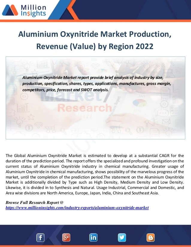 aluminium oxynitride industry consumption