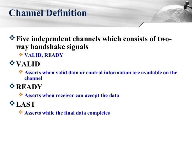 3 way handshake erkl rung creative family tree diagram axi protocol 4 channel definition