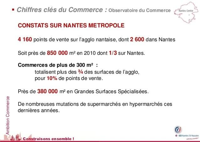 Ambition Commerce Nantes Centre