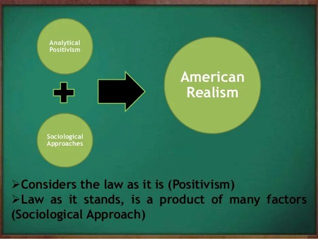 American realism Legal Theory