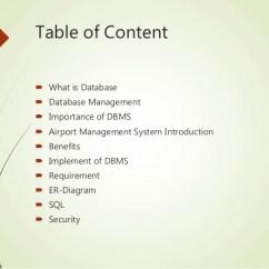 Airport Er Diagram Trane Vav Box Wiring Database Project Management System