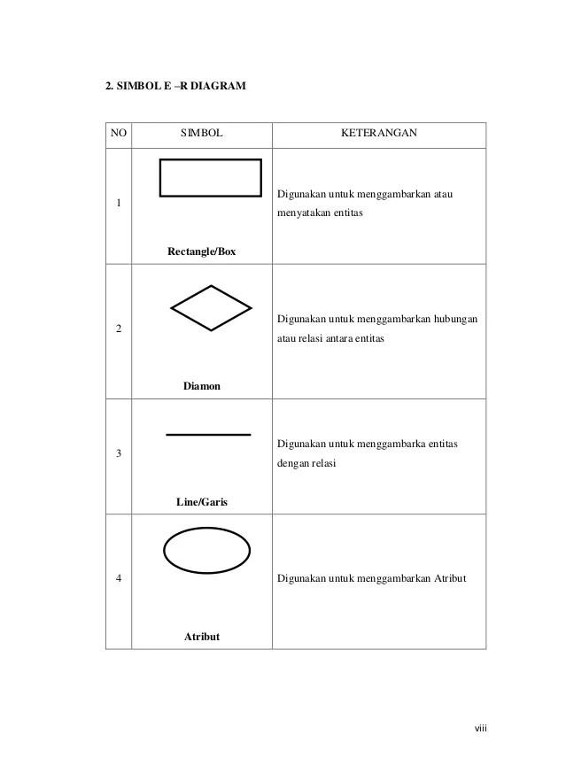 sistem informasi pemesanan barang