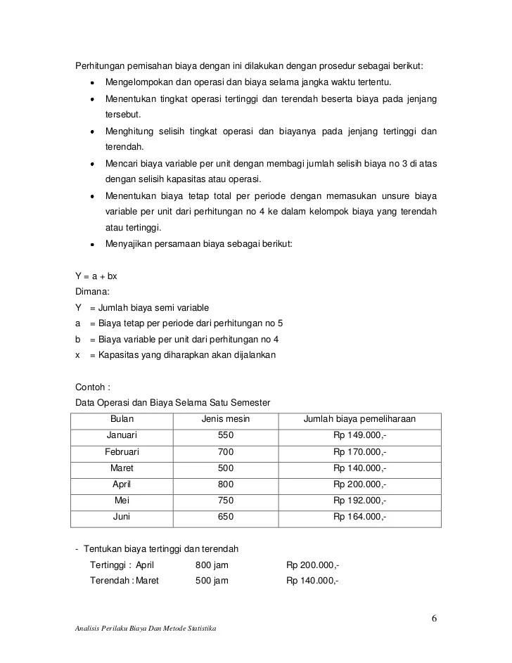Contoh Biaya Semi Variabel : contoh, biaya, variabel, Analisis, Perilaku, Biaya