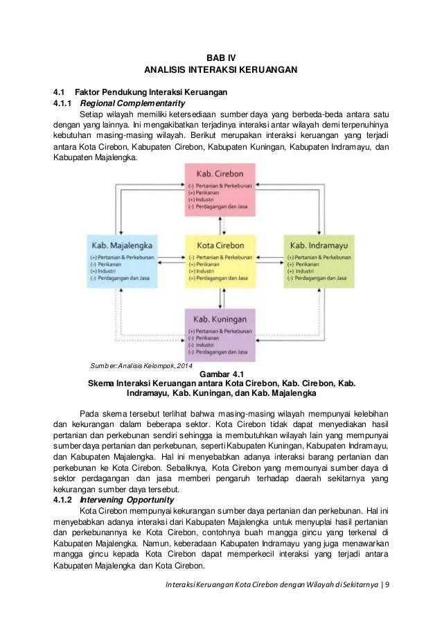 Interaksi Antar Wilayah : interaksi, antar, wilayah, Analisis, Interaksi, Keruangan, Cirebon, Dengan, Wilayah, Sekitarnya