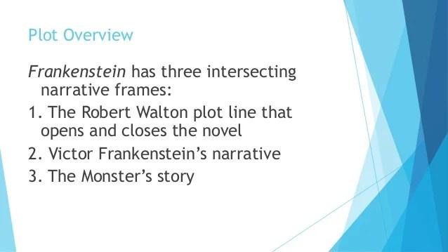 Analysis of Frankenstein  1  immigrantsessaywebfc2com