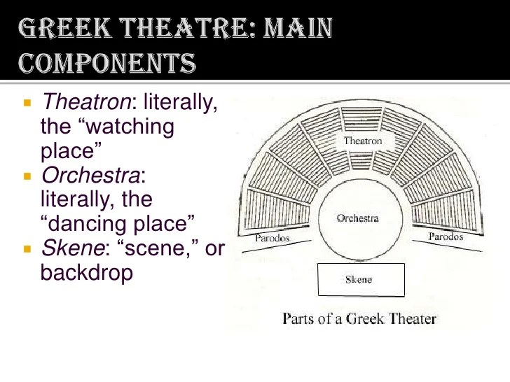 crane parts diagram state for washing machine ancient greek theater