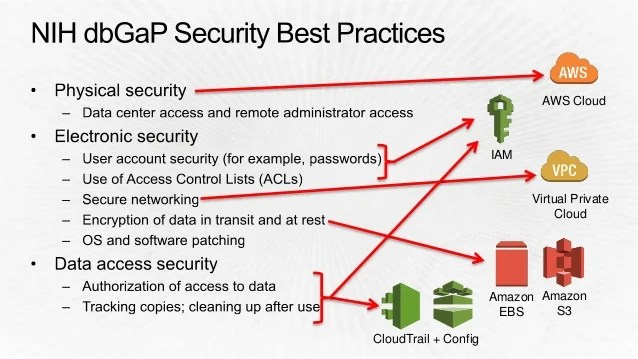 Access Database Security Best Practices