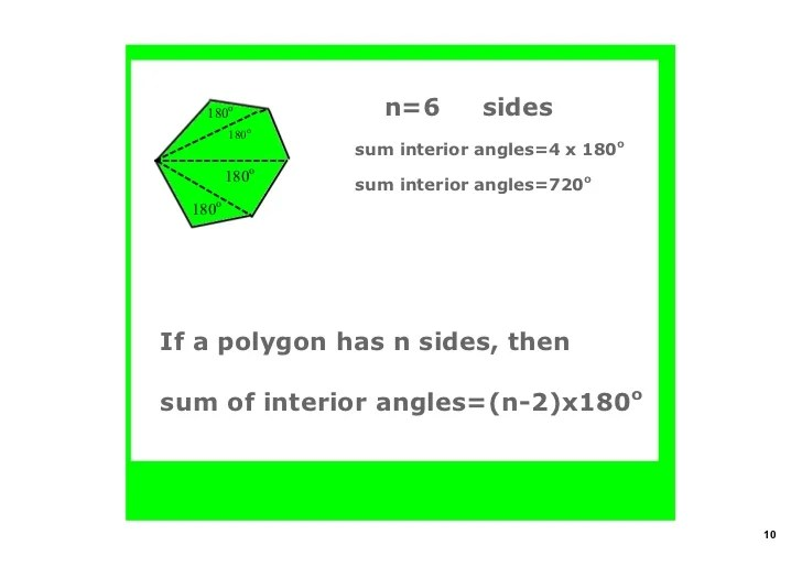 Octagon Interior Angle