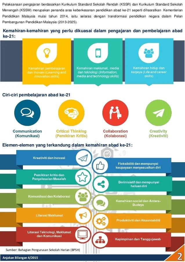 Anjakan ke4 Pelan Pembangunan Pendidikan Malaysia