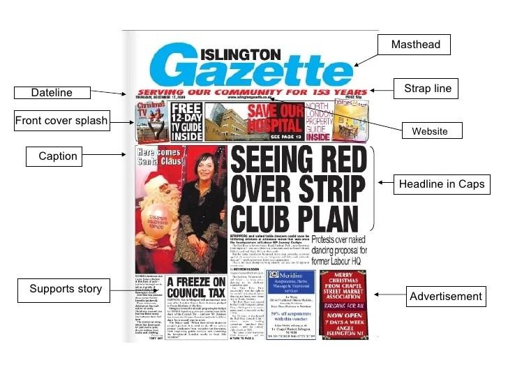 Annotation Newspaper
