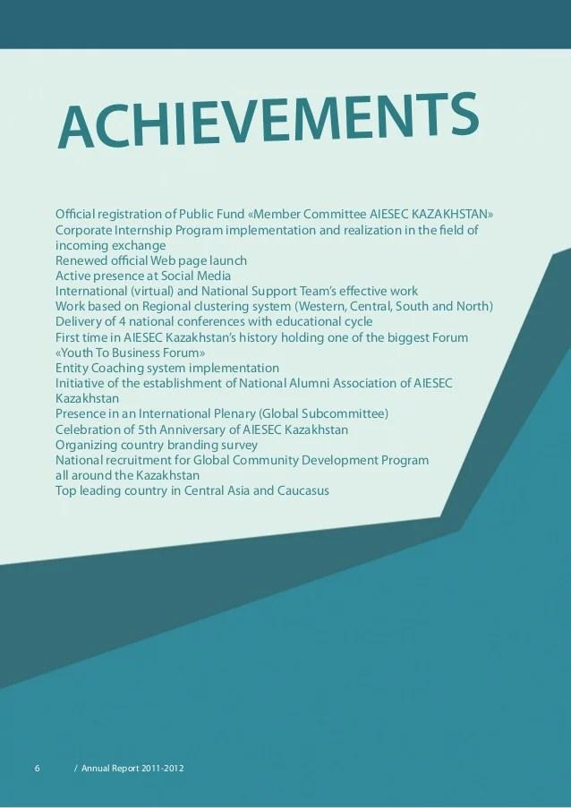 Jobs in kazakhstan resume