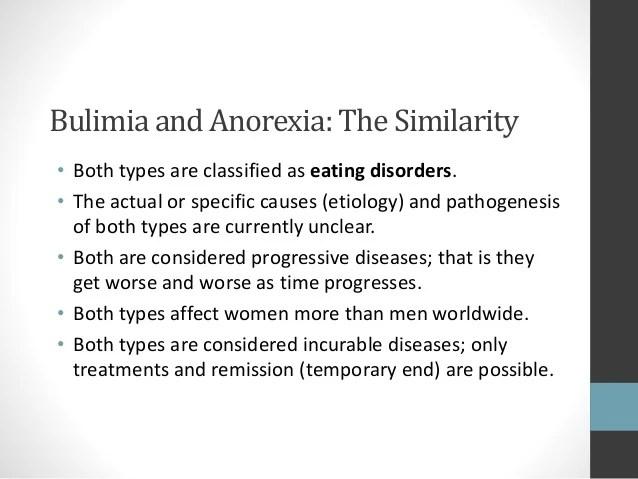 Anorexia & Bulimia presentation