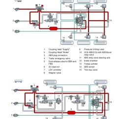 4 Channel Wiring Diagram Yamaha Outboard Ignition Switch Anti Lock Braking System