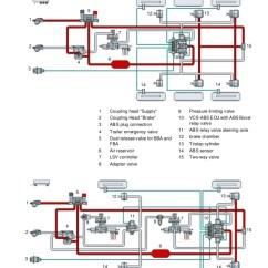 3 Way Lamp Switch Wiring Diagram Fender Telecaster S1 Anti Lock Braking System