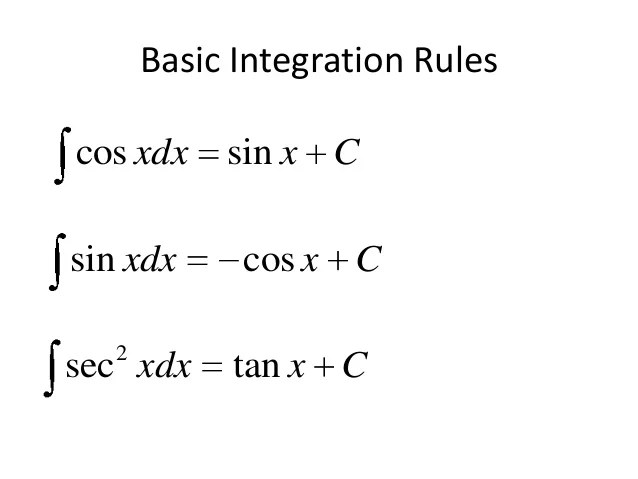 Examples Anti Derivative Rules