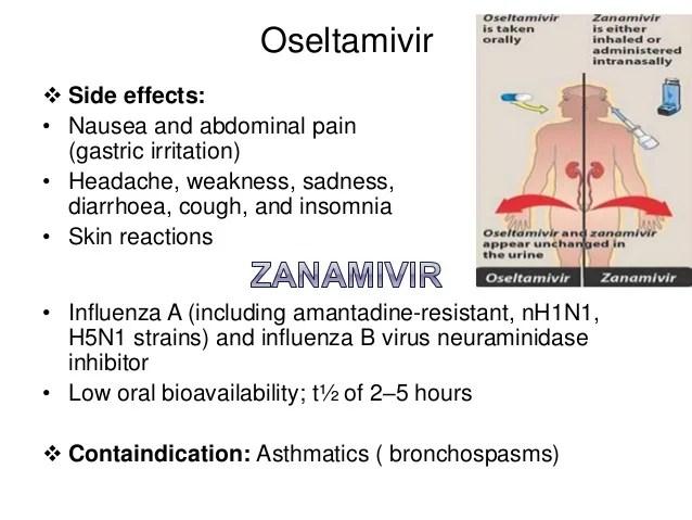 Antiviral drugs final