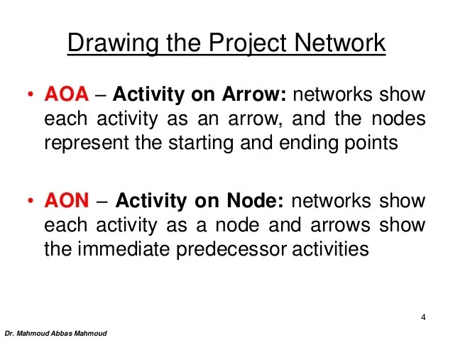 Aoa And Aon Networks
