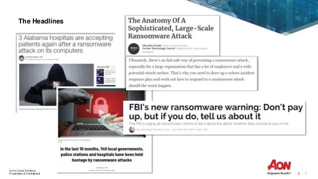 Aon Ransomware Response and Mitigation Strategies