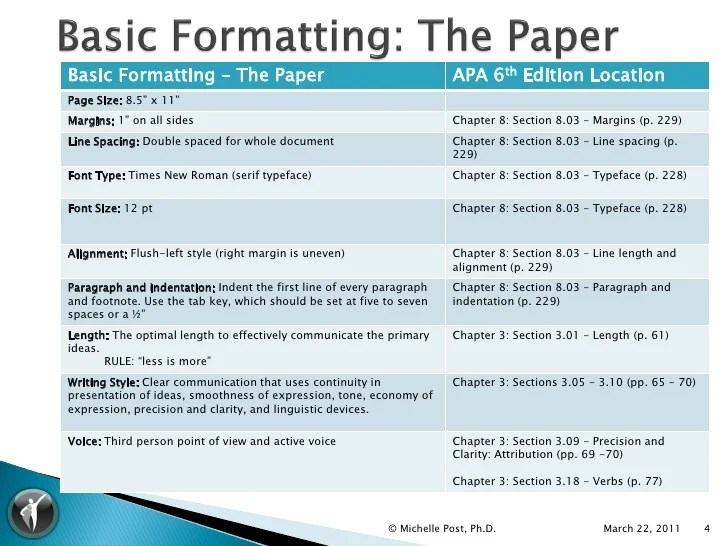 Apa 6th Edition Template For Microsoft Word Hospi Noiseworks Co