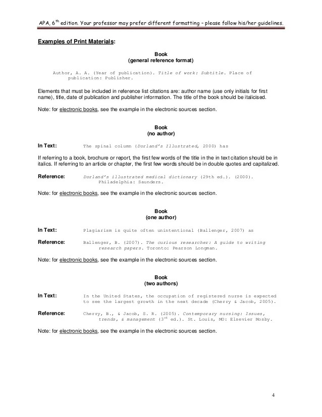 Writing A Descriptive Essay TIP Sheet Butte College Mla Handbook