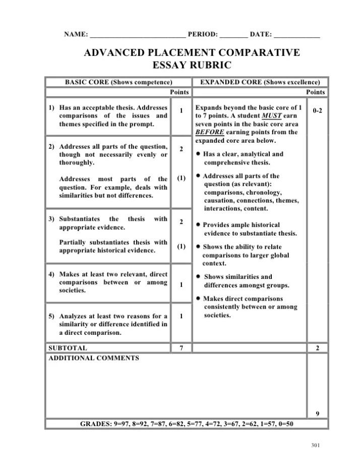 Rubrics Compare And Contrast Essay – 369871
