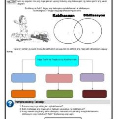 Ano Ang Venn Diagram Tagalog Cdx Gt550ui Wiring K To 12 Grade 8 Araling Panlipunan Learners Module Quarter 2 108 15