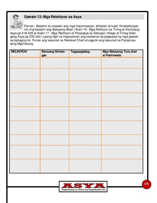 also  to grade araling panlipunan learners module quarter rh slideshare
