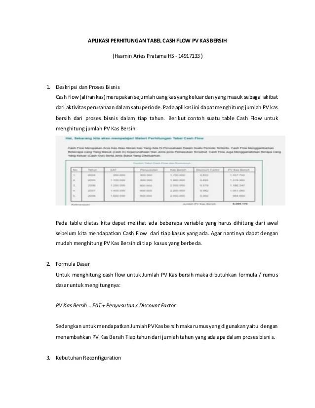 Cara Menghitung Discount Factor Dengan Excel : menghitung, discount, factor, dengan, excel, Aplikasi, Perhitungan, Tabel, Bersih