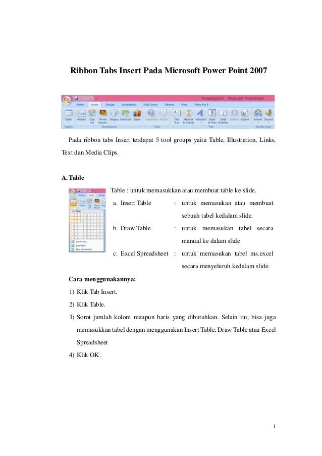 Fungsi Ribbon Pada Microsoft Powerpoint : fungsi, ribbon, microsoft, powerpoint, Makalah, Aplikasi, Komputer, Tentang, Fungsi, Insert, Power