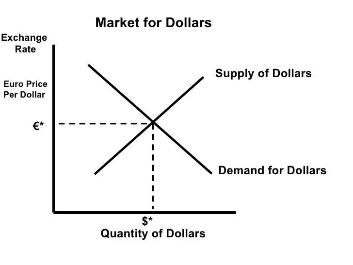 Forex graph ap macro * ladebisafic.web.fc2.com