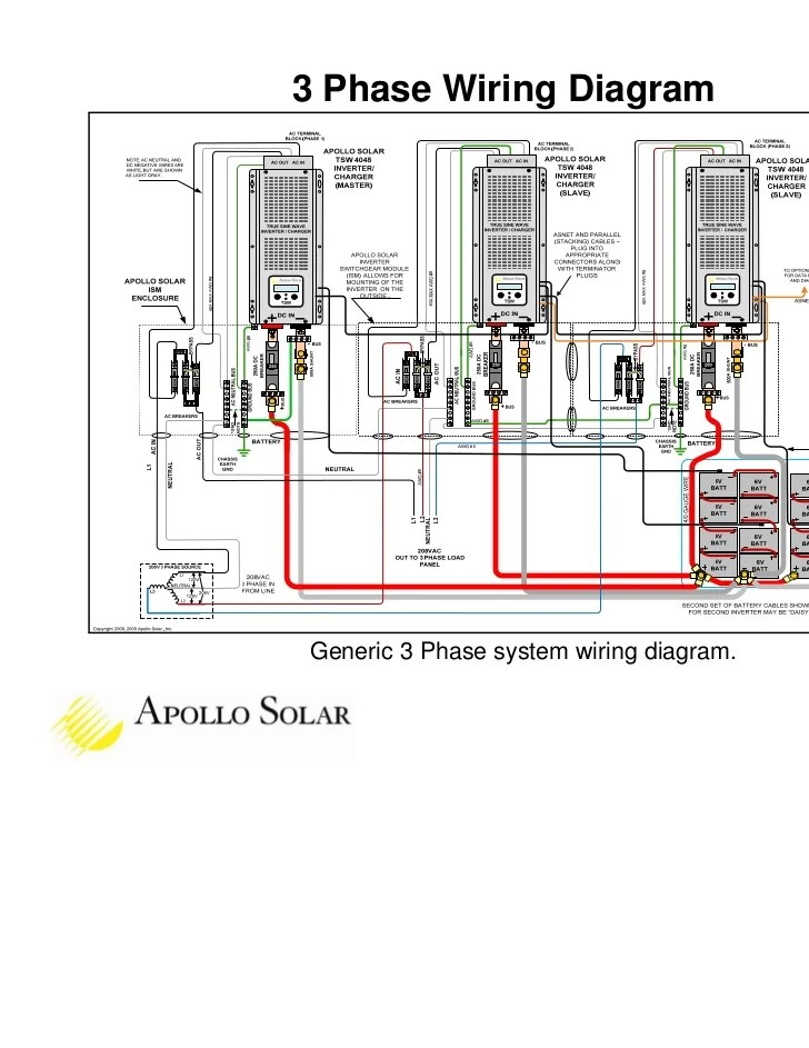 solar panel wire diagram wiring for power system efcaviation tekonsha primus three phase 32 images com apollo tsw inverter training 24 728 cb d1301060414