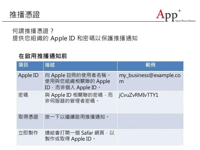 鼎鈞數位行銷App營運實務全攻略