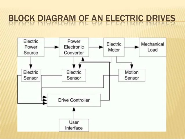 220v Motor Wiring Diagram Moreover Switch Wiring Normally Open