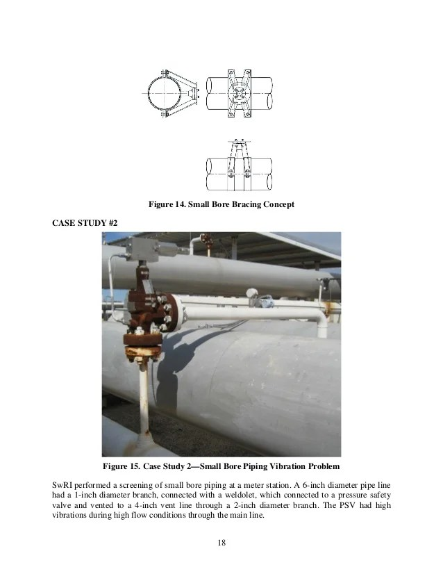 Applying the energy institute and prci paper gmc
