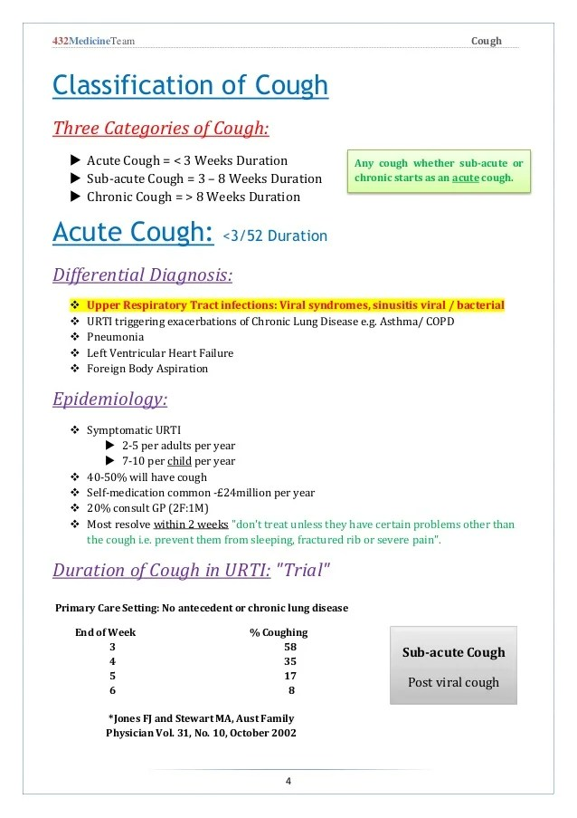 Approach patient with cough