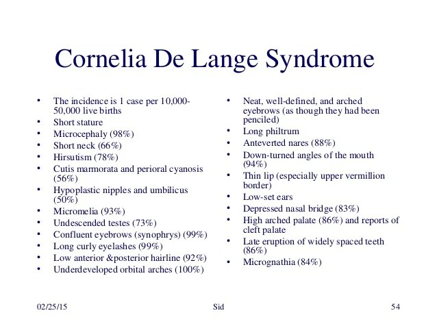 Lange Cornelia Life De Expectancy Syndrome