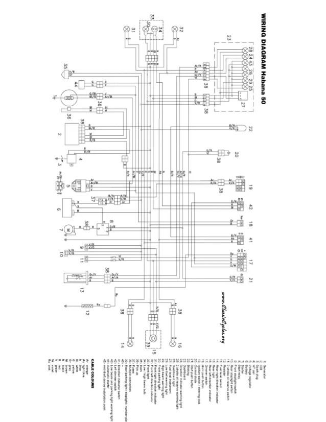 aprilia habana wiring diagram